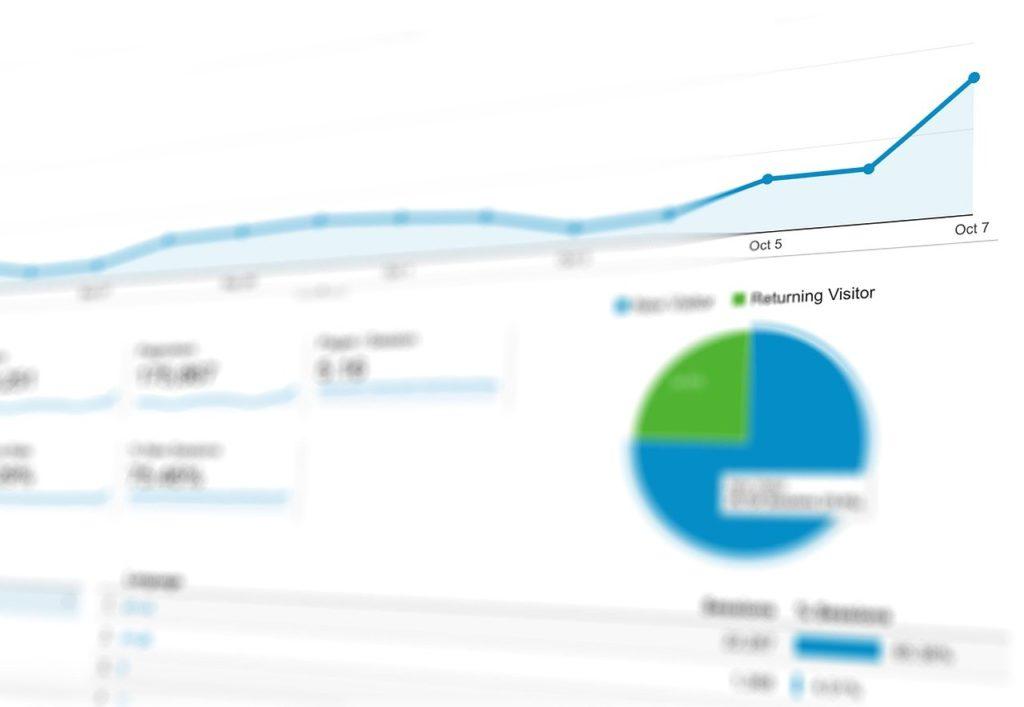 Google Analytic in WordPress hinzufügen